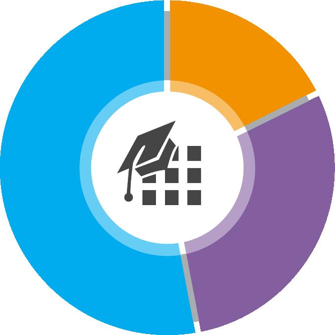 MOOC Office 365 Business