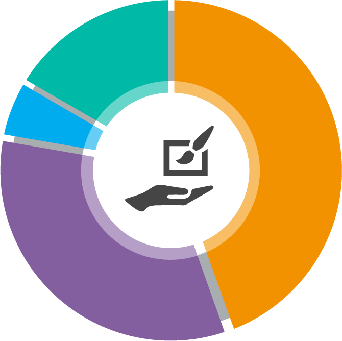 MOOC Office 365 Custom
